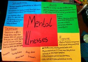Sozialassistenten_Englischunterricht_Mental illnesses
